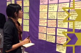 Photo of tribal MIECHV grantee conducting CQI activity, community of learning