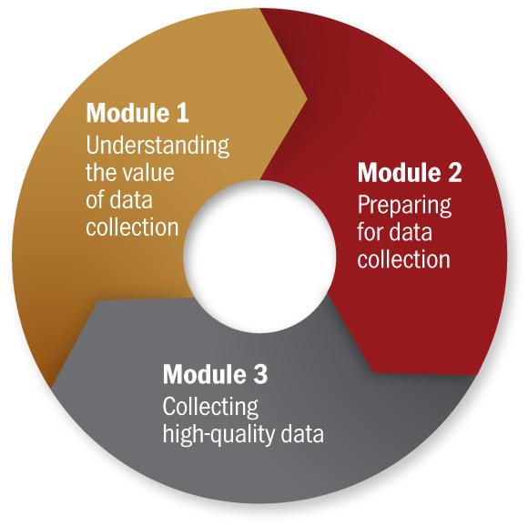 TEI Toolkit Modules graphic